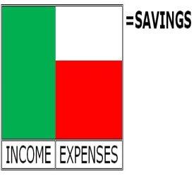 income savings